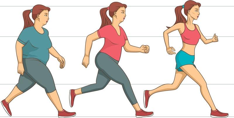 Combien de temps faut-il pour perdre du poids